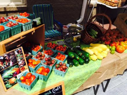 wed market july 2015 2